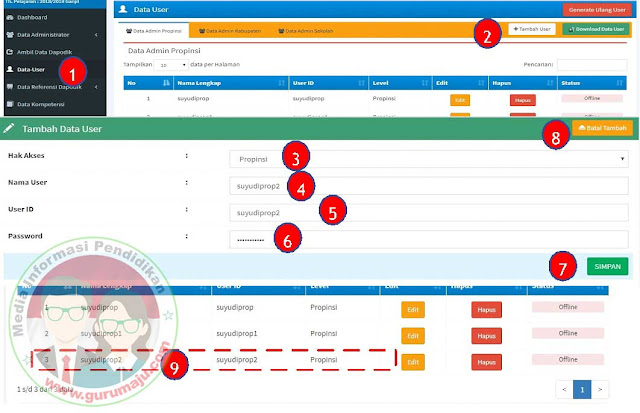 Cara Tambah User Pada Aplikasi E-Rapor SD
