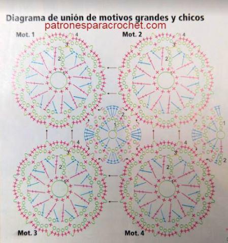 patrones-motivos-redondos-ganchillo
