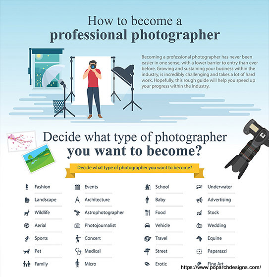 Photographer career option in 2020
