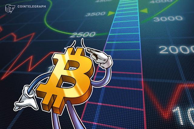 Bitcoin'in Fiyatını Ne Belirliyor?