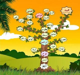 صور شجرة الانبياء
