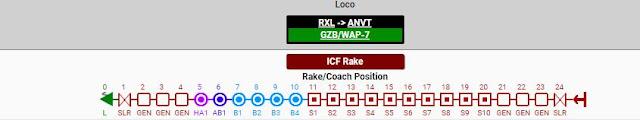 new Coach 15273