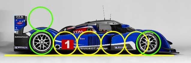 sports car proportions | 27roman