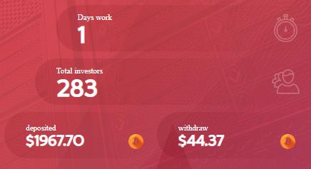 profit-coin5.com обзор