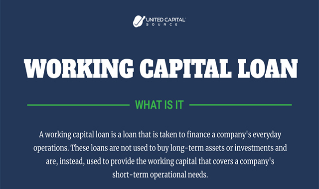 Working Capital Loan? #infographic