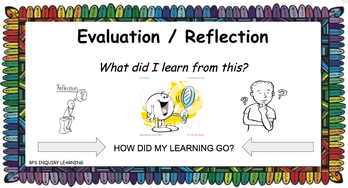 reflection evaluating reading progress Graduate program outcomes reflection and measuring and evaluating monitoring to help set up the strategy of differentiated small reading groups and progress.