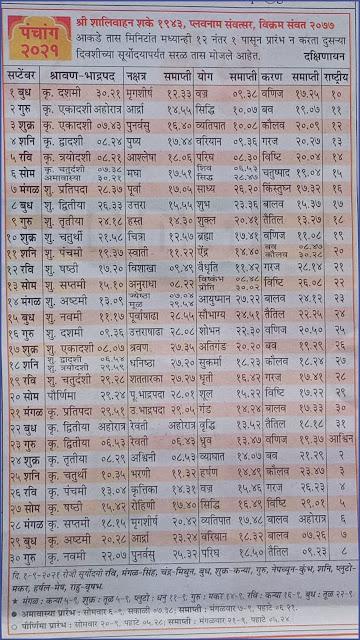 Kalnirnay Marathi Panchang September 2021 दाते पंचांग 2021