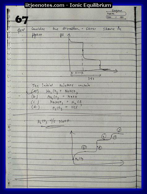 Ionic Equilibrium images2