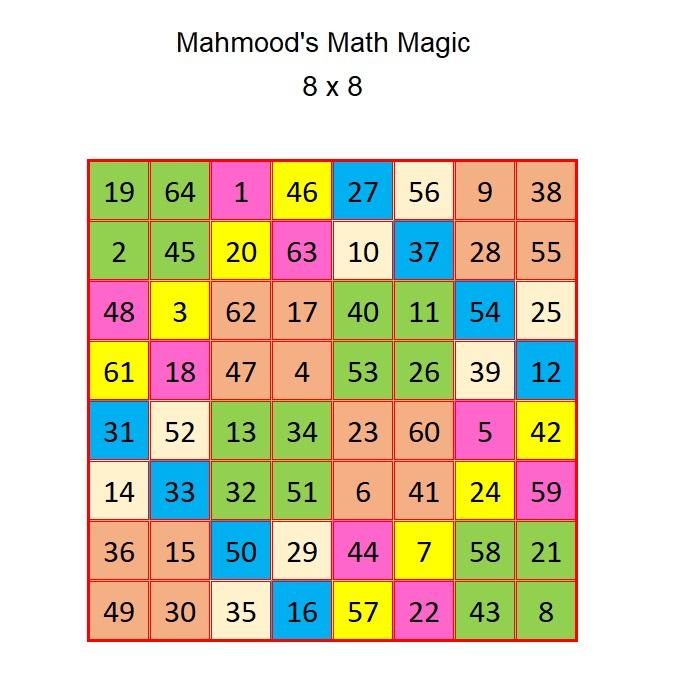 Math Magic Mystery