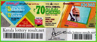 Kerala  Lottery Result 06-02-2020 Karunya Plus KN-302 (keralalotteryresult.net)