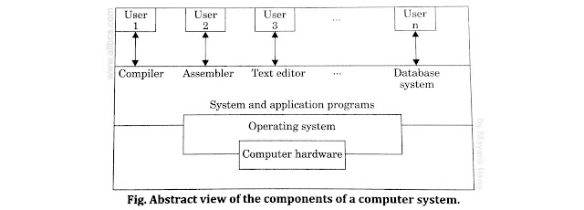 Components-of-Computer-System-or-Operating-System