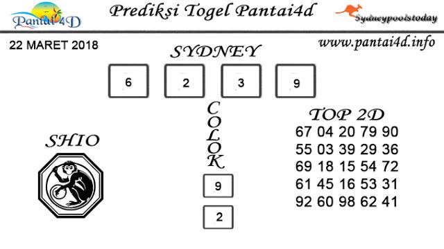Gambar Cyber4rd Prediksi Sgp – Kumpulan Gambar