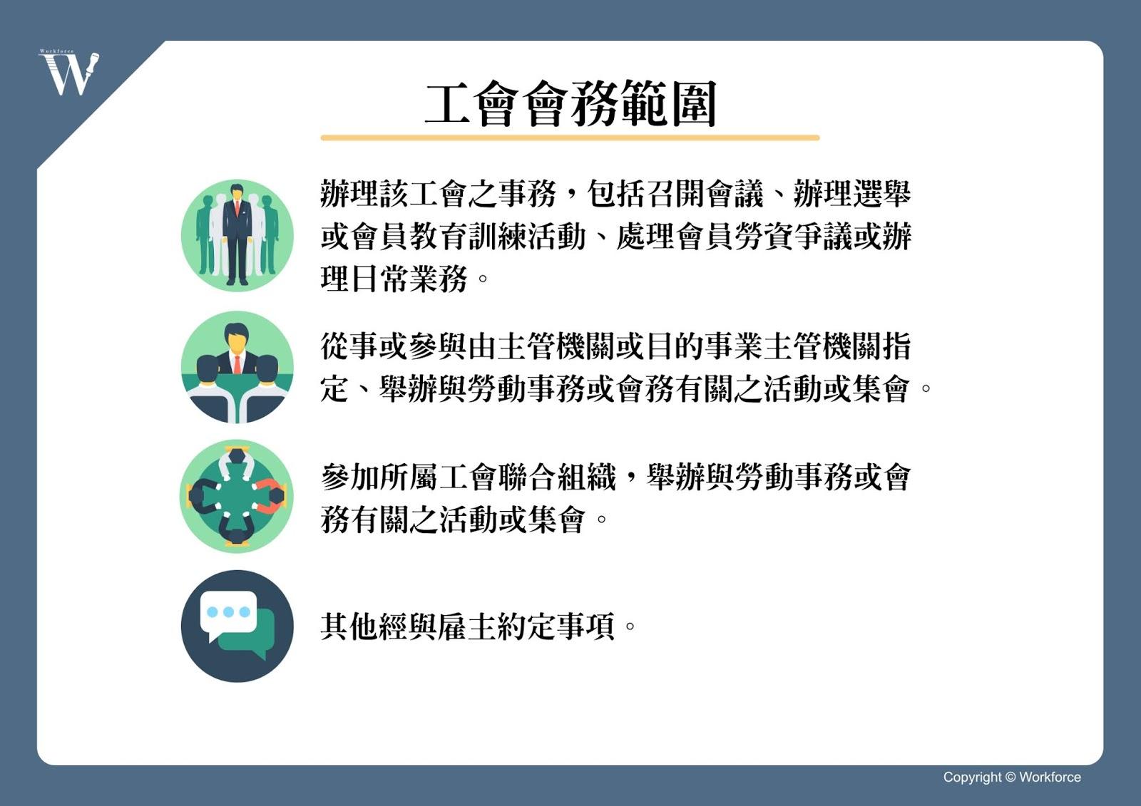 工會會務範圍:工會法施行細則第32條