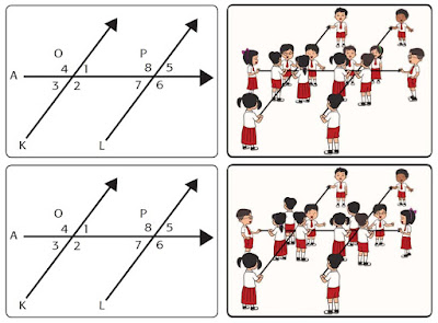 tema 5 kelas 4 subtema 3 pembelajaran 2