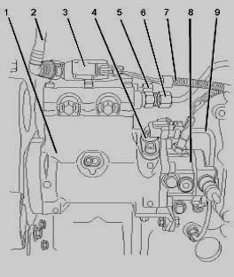 John Deere 214 Engine Diagram John Deere Electrical