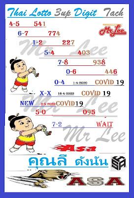 Bangkok Weekly Lotto VIP Tips Paper Facebook Timeline 01 June 2020
