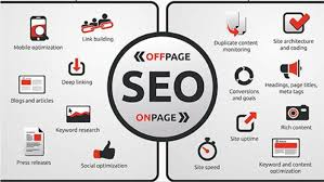 on page seo,off page seo