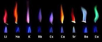 colores de algunos elementos químicos