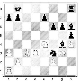 Posición de la partida de ajedrez Litik - Charushin (Match Francia-URSS por correspondencia, 1978/80)