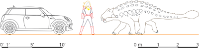 Scale drawing comparing a Mini Cooper, Captain Marvel, and ankylosaur