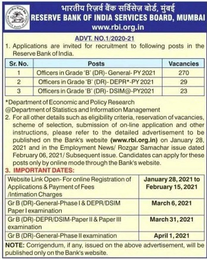 RBI Grade B Officer Notification 2021