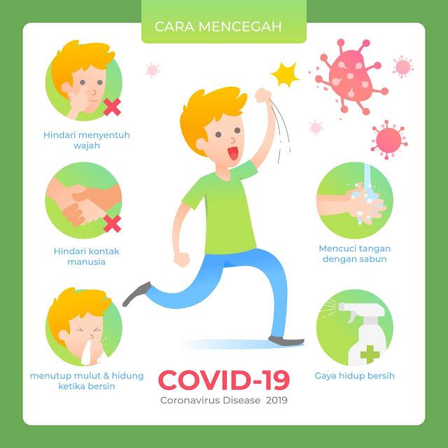 Infografis Virus Corona - Covid19