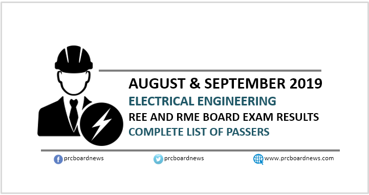 RESULT: August-September 2019 Electrical Engineer REE, RME board exam list of passers