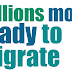 Millions more ready to migrate. HERE'S THE NEW EXCUSE...