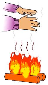 Contoh Perpindahan Kalor Secara Konveksi : contoh, perpindahan, kalor, secara, konveksi, Sebutkan, Contoh, Perpindahan, Panas, Secara, Konveksi?, Peranguru.com
