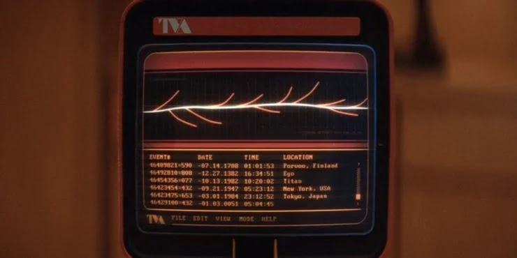 «Локи» (2021) - все отсылки и пасхалки из второго эпизода сериала. Спойлеры! - 19