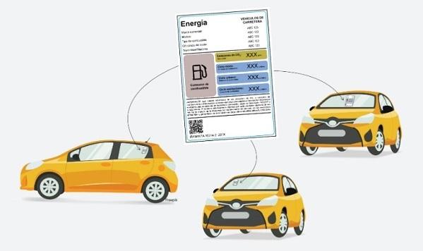 Etiqueta de eficiencia energética Autos Argentina