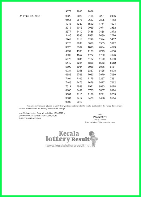 Kerala Lottery Result 05-02-2020 Akshaya AK-431 (keralalotteryresult.net)--.jpg
