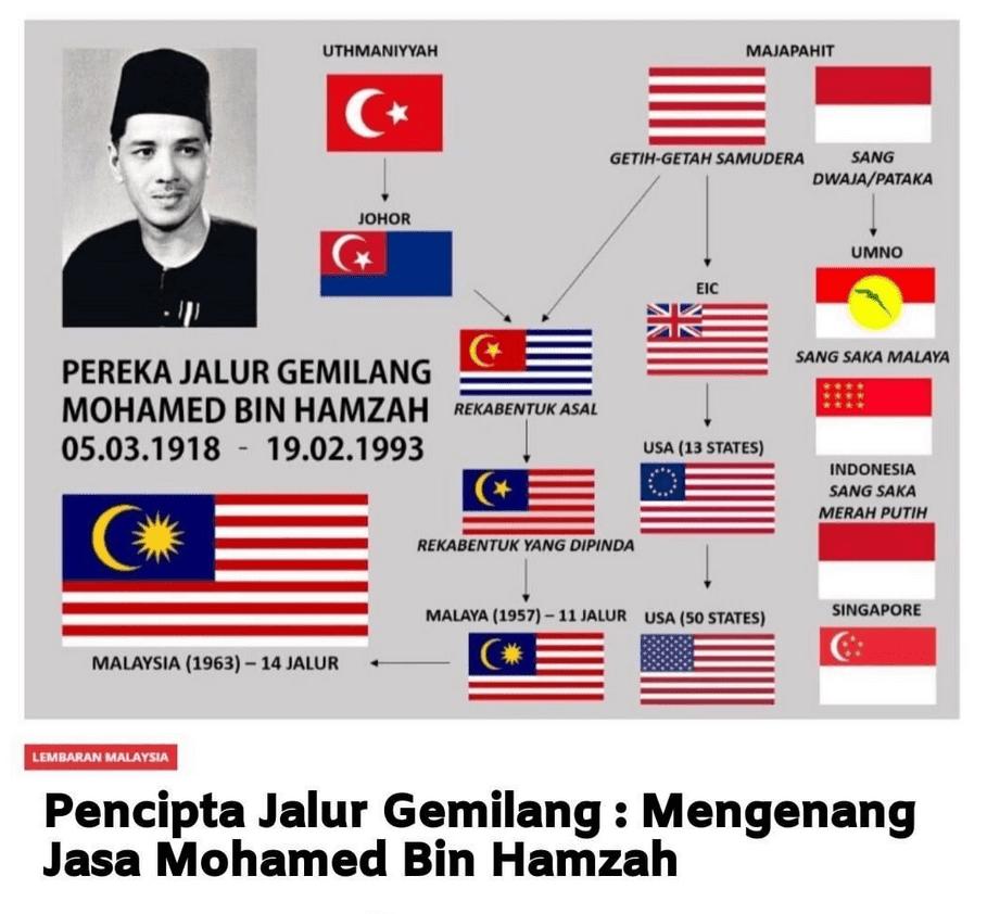 Sejarah Bendera Malaysia