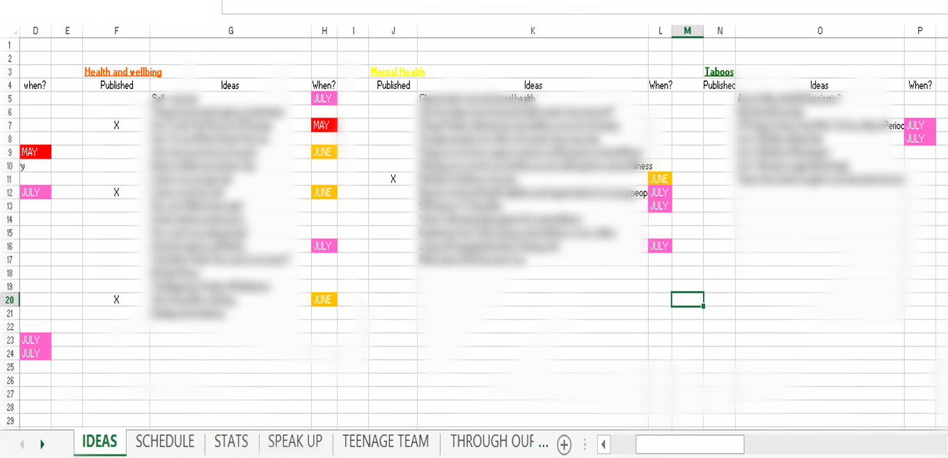 How To Use Spreadsheets To Organise Your Blog organisation help advice tips