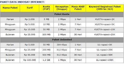 cara daftar paket internet im3 untuk android,internet im3 25 ribu,internet im3 terbaru,internet im3 unlimited android,internet im3 3 bulan,internet im3 11gb,internet im3 di ipad,