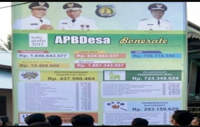 Seluruh Pemerintah Desa, Wajib Pasang Baliho Transfaransi
