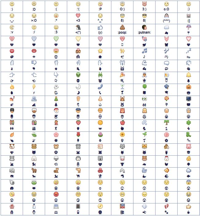 Facebook Emoticons Smileys Free Download: All Facebook Symbols