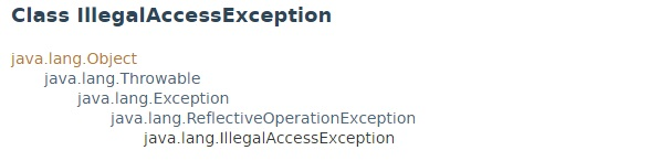 Class hierarchy of IllegalAccessException present in java.lang package