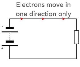 direct current circuit