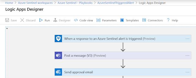 Azure Sentinel: Fundamentals and Quick Start