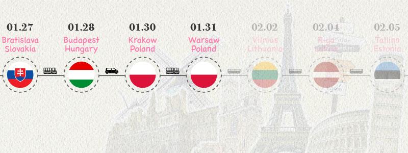 [波蘭.華沙] 市區閒晃:新世界街、華沙甕城、薩克森花園、華沙科學文化宮