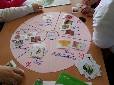 Resultado de imagen de actividades sobre rueda alimentos