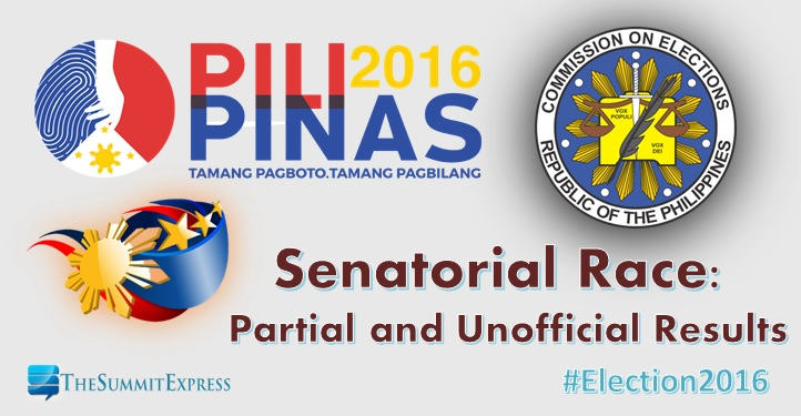 Senatorial race Comelec first partial, unofficial results