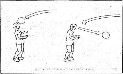 Teknik menyundul bola sambil berdiri