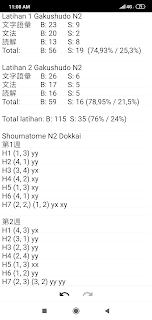 Statistik Ujian Gakushudo