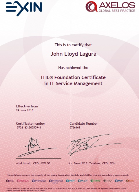 My Network Lab Itil Foundation In It Service Management
