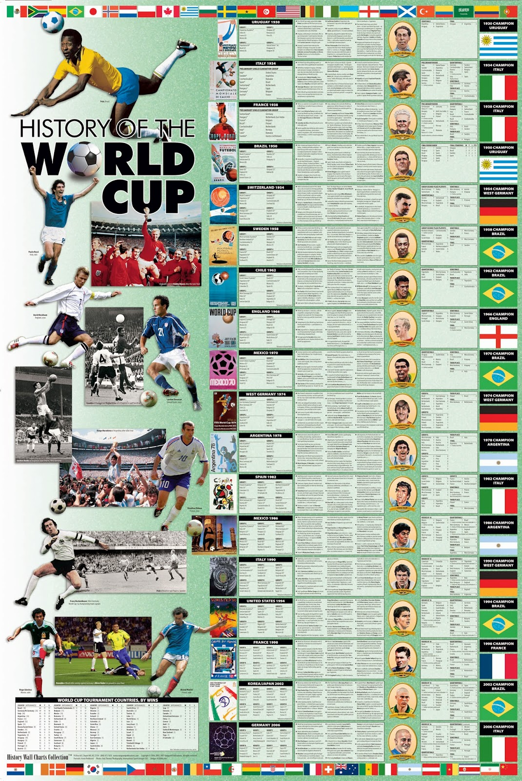 The Travelling Teachers Football World Cup