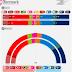 DENMARK <br/>Voxmeter poll | November 2017 (3)