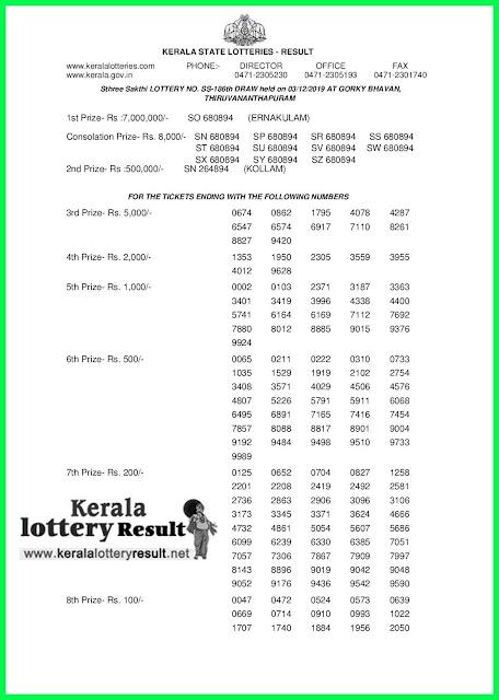 Kerala Lottery Result 03-12-2019 Sthree Sakthi SS-186(keralalottery.net)--.jpg