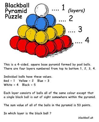 Billiard Ball Puzzle Pyramid